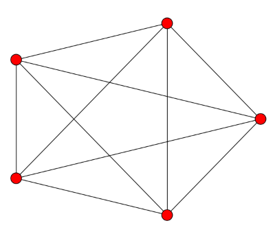 Complete graph on five vertices