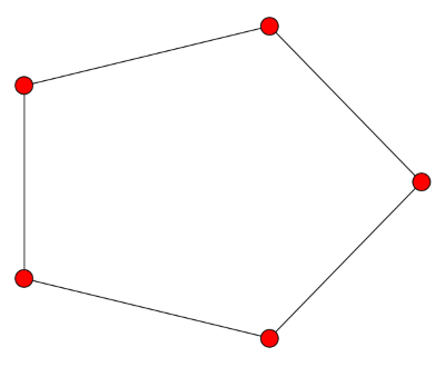 Cyclic graph with five nodes