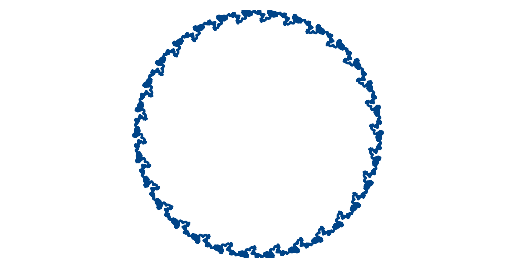 Exponential sum for 2021-05-26, roughly circular