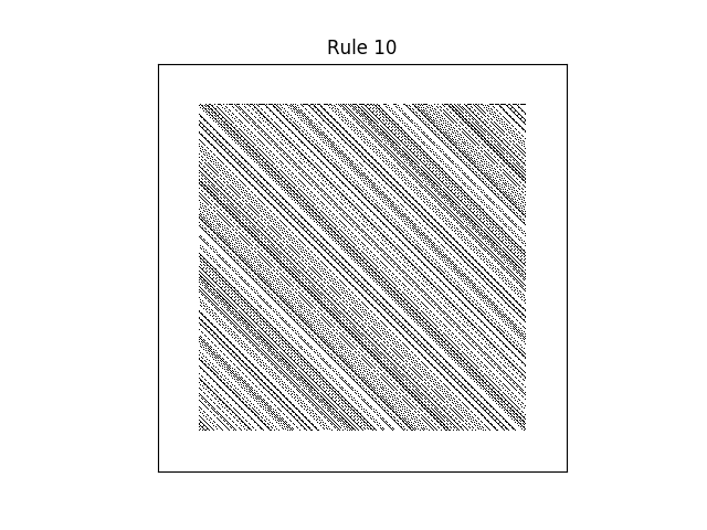 rule 10 with random initial conditions