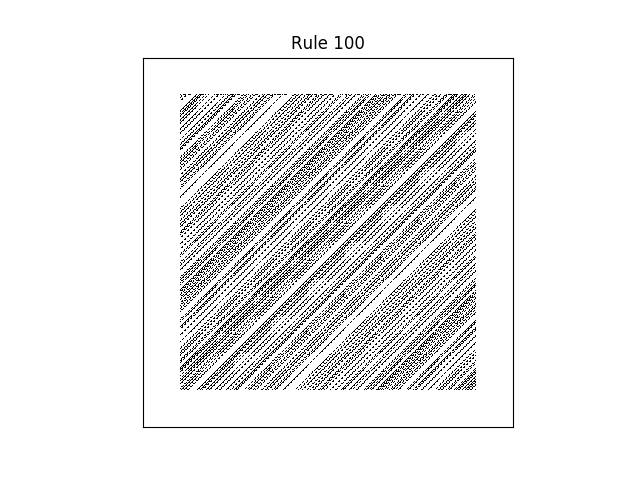 rule 100 with random initial conditions