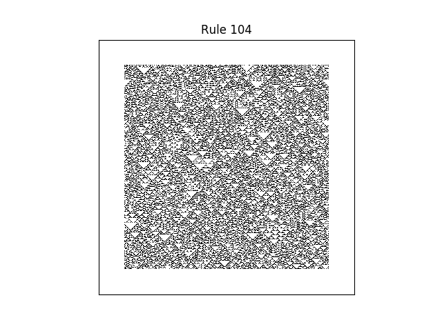 rule 104 with random initial conditions