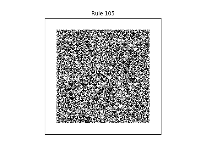 rule 105 with random initial conditions