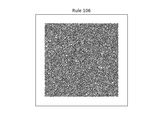 rule 106 with random initial conditions