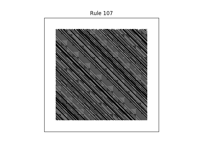 rule 107 with random initial conditions
