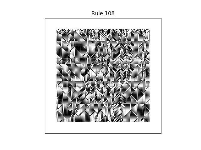 rule 108 with random initial conditions