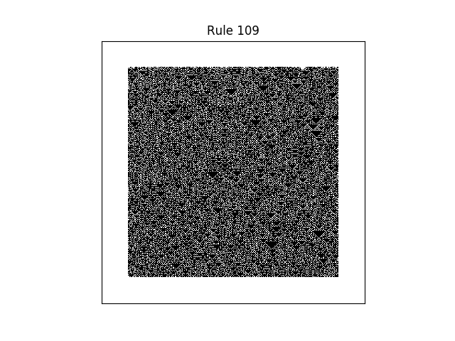 rule 109 with random initial conditions