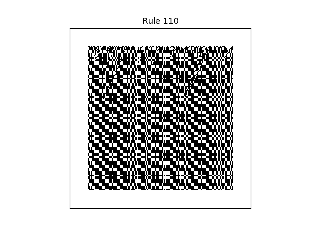 rule 110 with random initial conditions