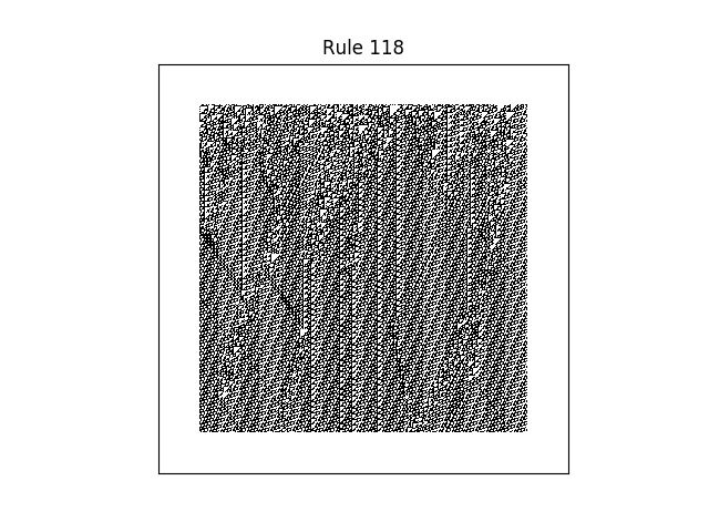 rule 118 with random initial conditions