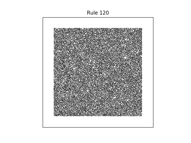 rule 120 with random initial conditions