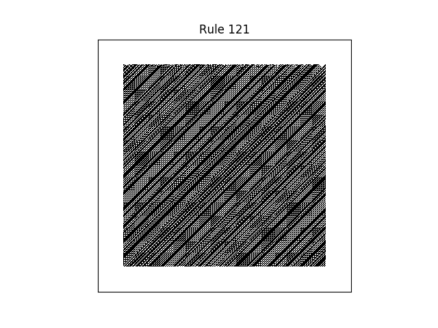 rule 121 with random initial conditions