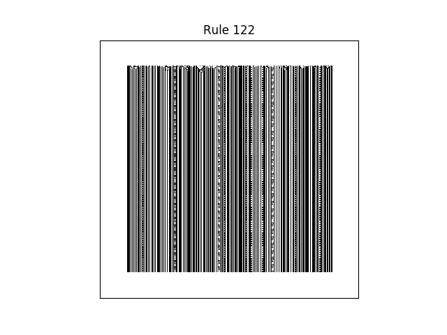 rule 122 with random initial conditions