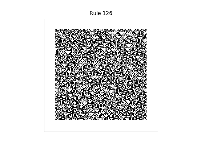 rule 126 with random initial conditions