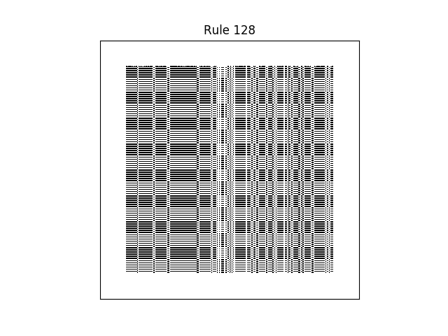 rule 128 with random initial conditions
