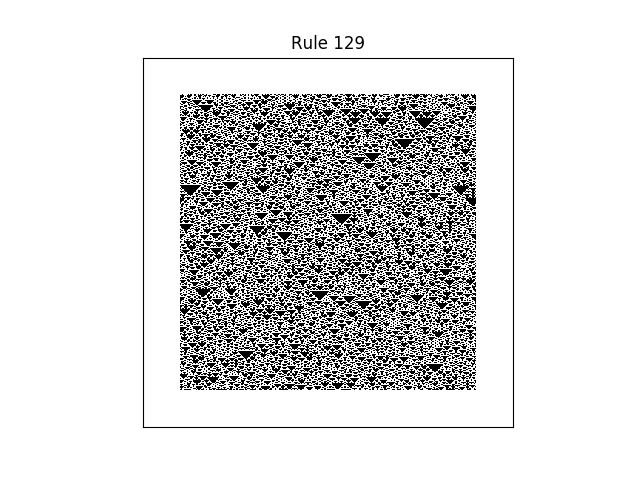 rule 129 with random initial conditions