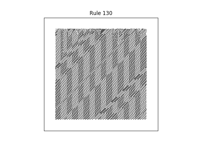 rule 130 with random initial conditions