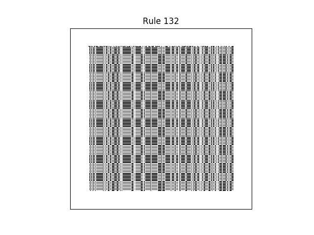rule 132 with random initial conditions