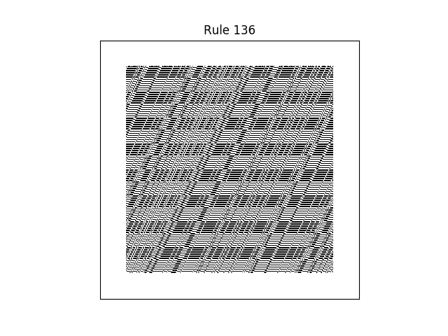 rule 136 with random initial conditions