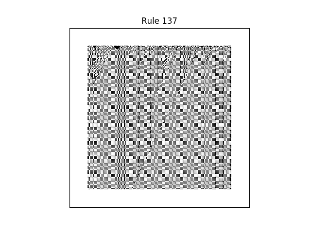 rule 137 with random initial conditions