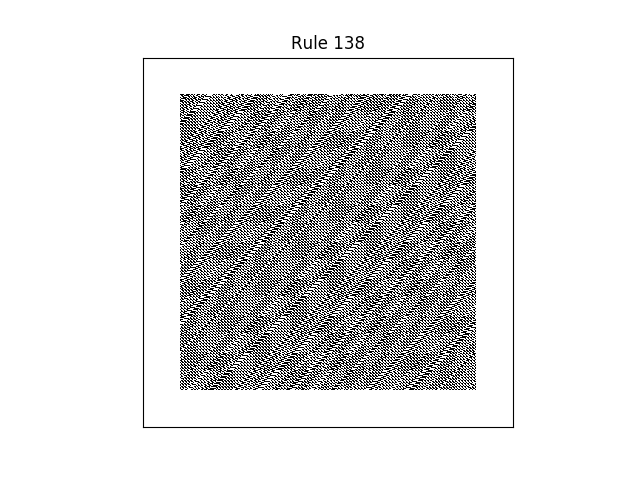 rule 138 with random initial conditions