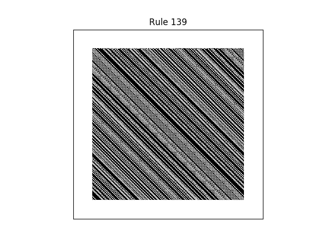 rule 139 with random initial conditions