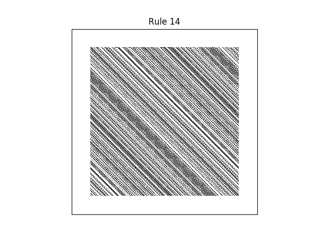 rule 14 with random initial conditions