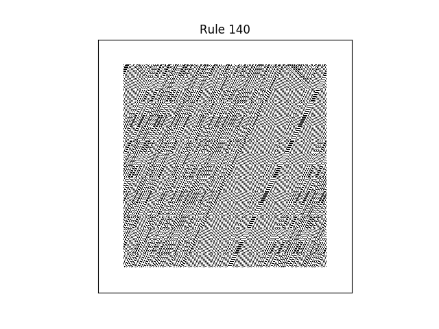 rule 140 with random initial conditions