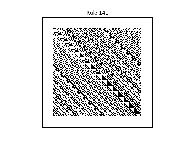 rule 141 with random initial conditions