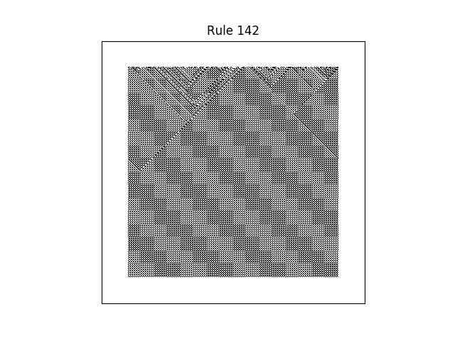 rule 142 with random initial conditions