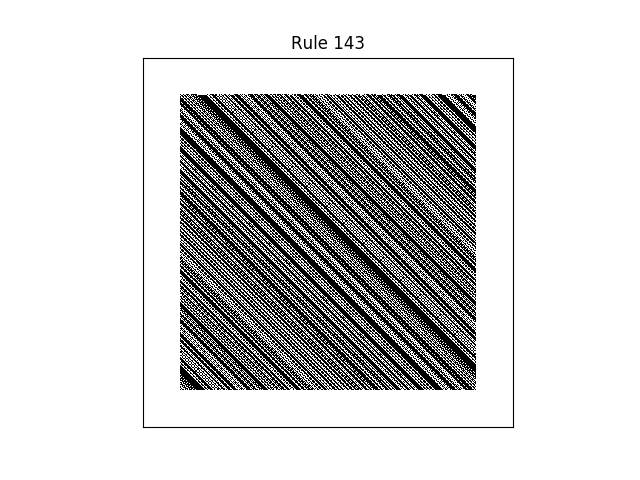 rule 143 with random initial conditions