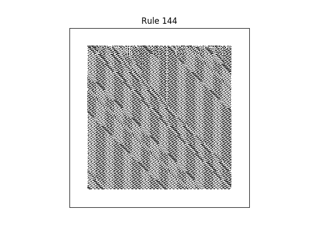 rule 144 with random initial conditions