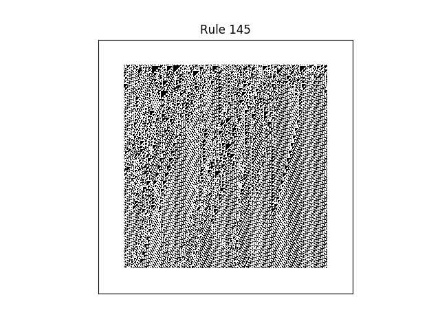 rule 145 with random initial conditions