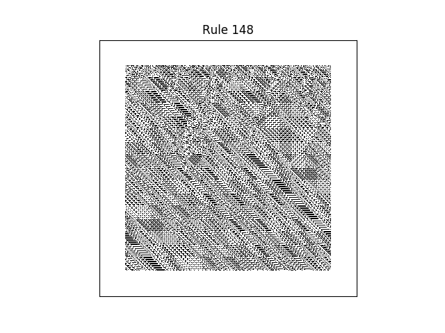 rule 148 with random initial conditions