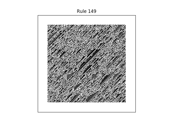 rule 149 with random initial conditions