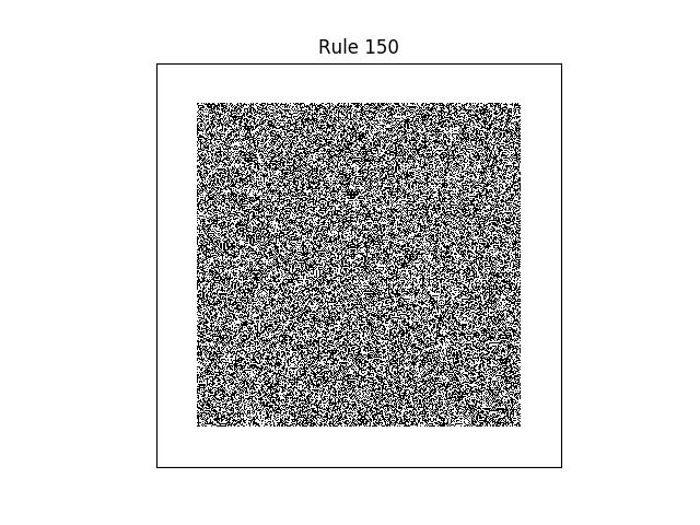 rule 150 with random initial conditions