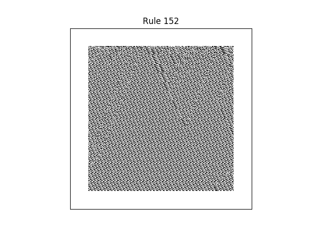 rule 152 with random initial conditions
