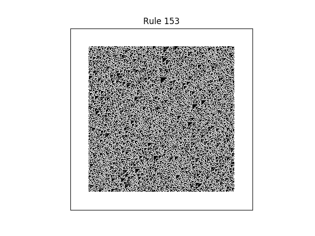 rule 153 with random initial conditions