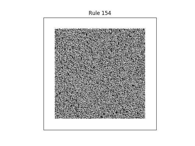rule 154 with random initial conditions