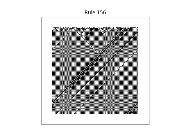 rule 156 with random initial conditions