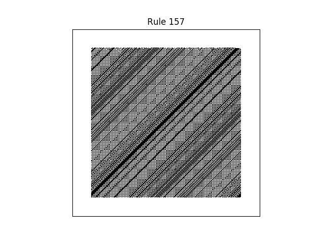 rule 157 with random initial conditions