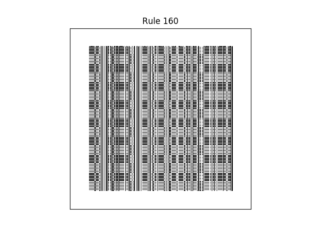 rule 160 with random initial conditions