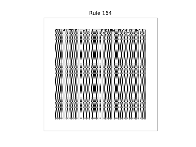 rule 164 with random initial conditions