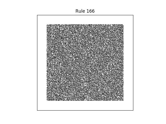 rule 166 with random initial conditions