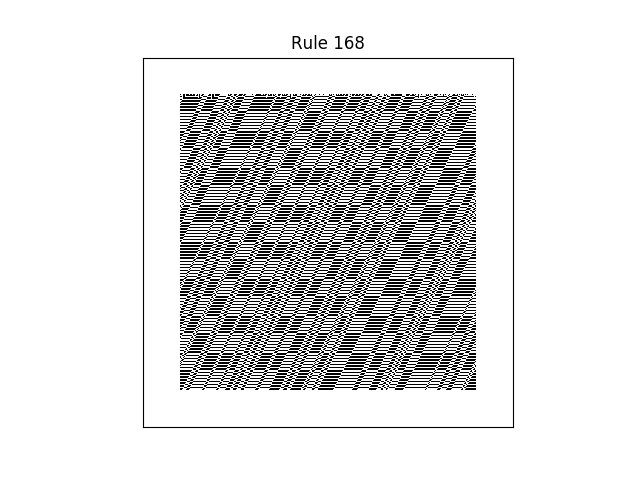 rule 168 with random initial conditions