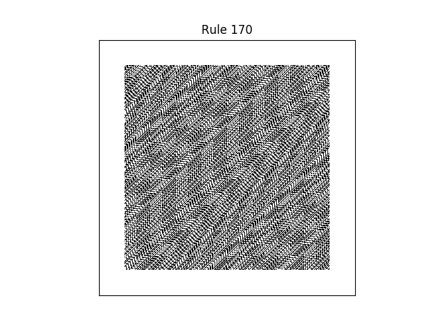 rule 170 with random initial conditions