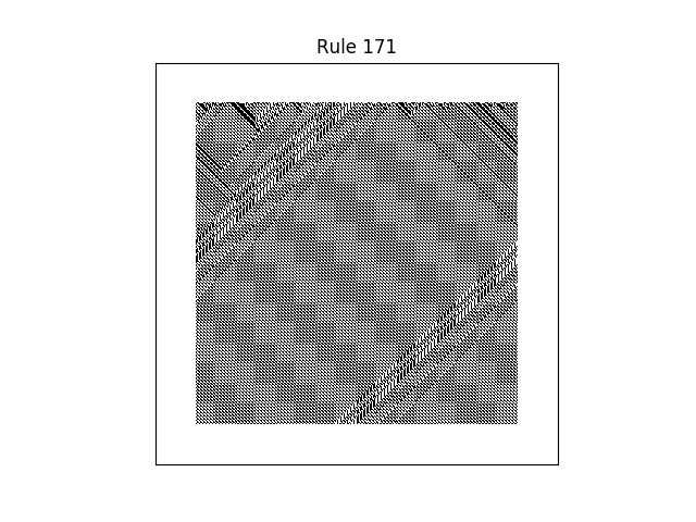 rule 171 with random initial conditions