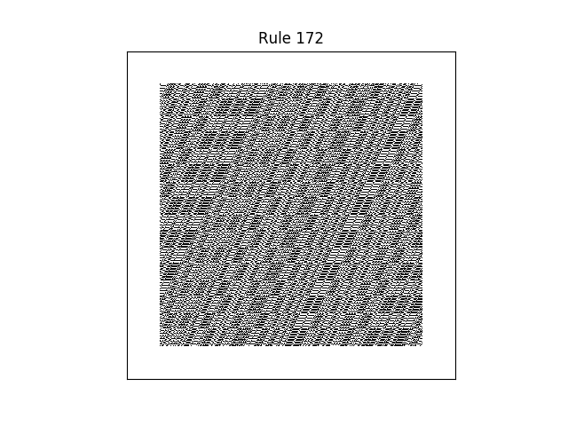 rule 172 with random initial conditions