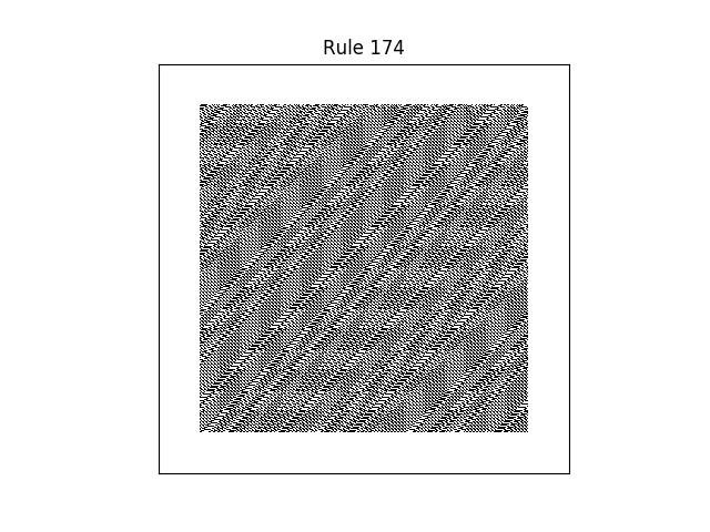 rule 174 with random initial conditions