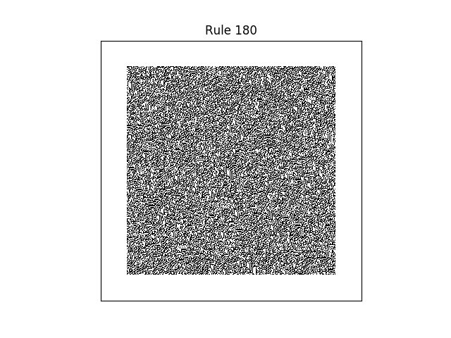 rule 180 with random initial conditions