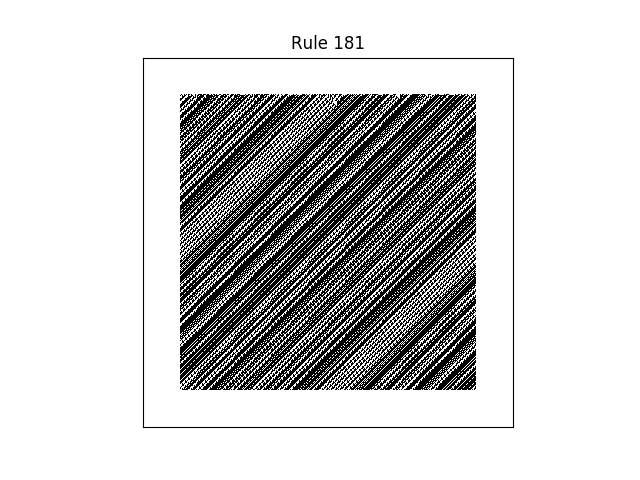rule 181 with random initial conditions